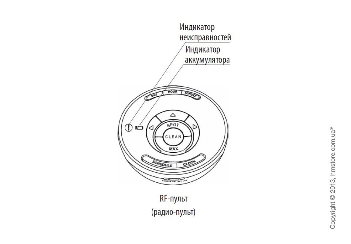 RF командный центр управления iRobot Roomba