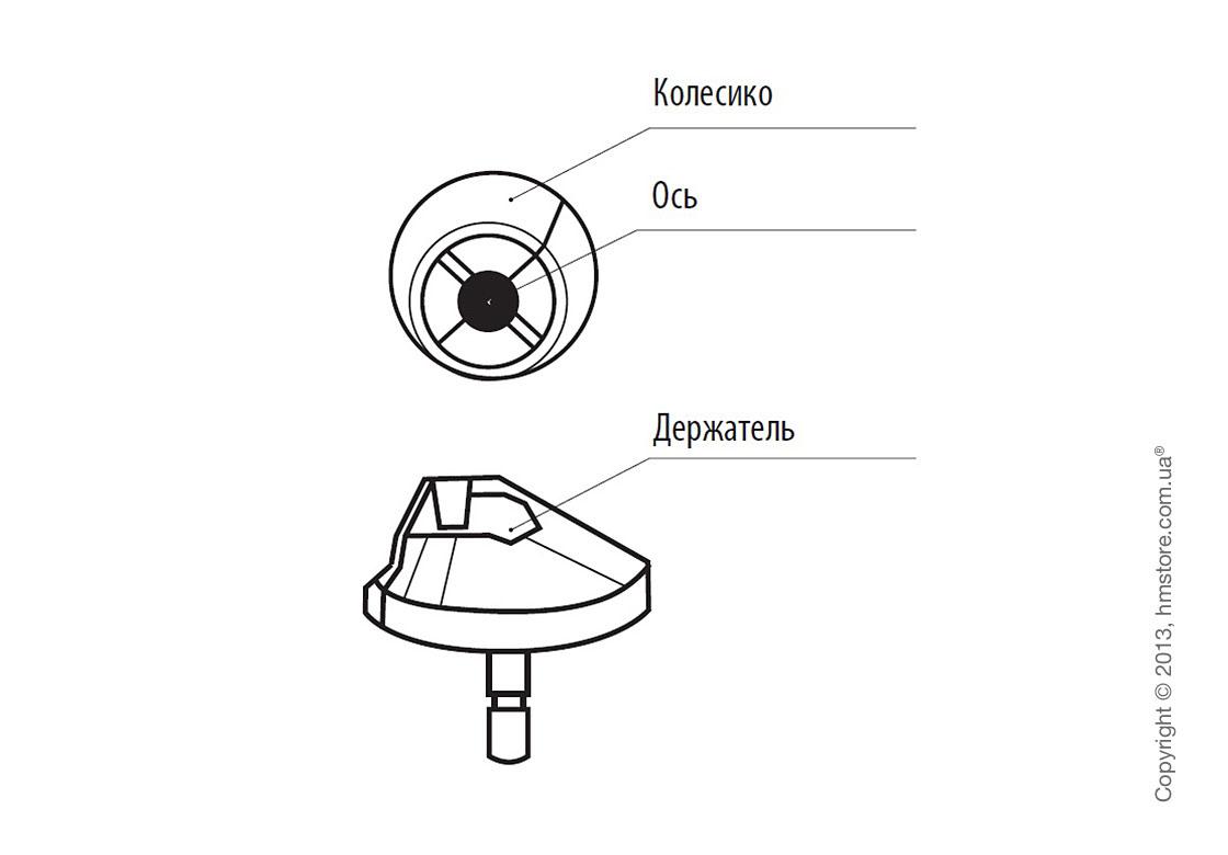 Переднее колесо для iRobot Roomba 500-й, 600-й и 700-й серии